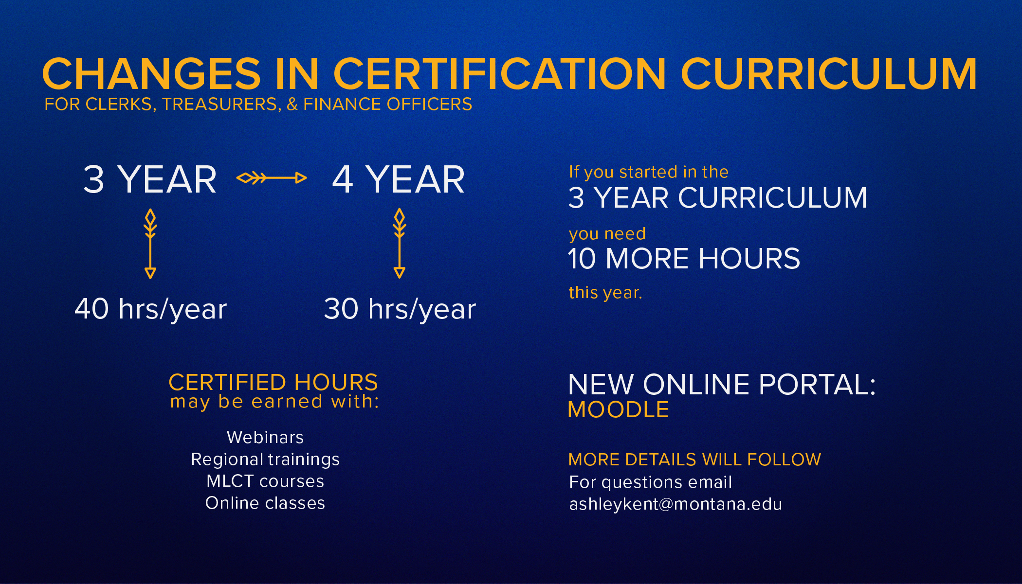 Changes in Certification Curriculum